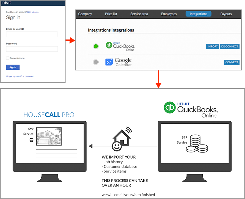 New On HouseCall Pro QBO History Import MultiPart Jobs - Quickbooks online invoicing portal features